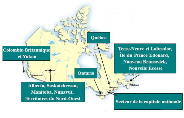 faire affaire avec le gouvernement du canada