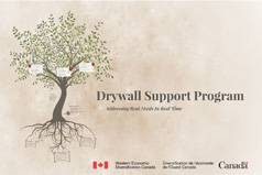 View the Drywall Support Program (Prezi)